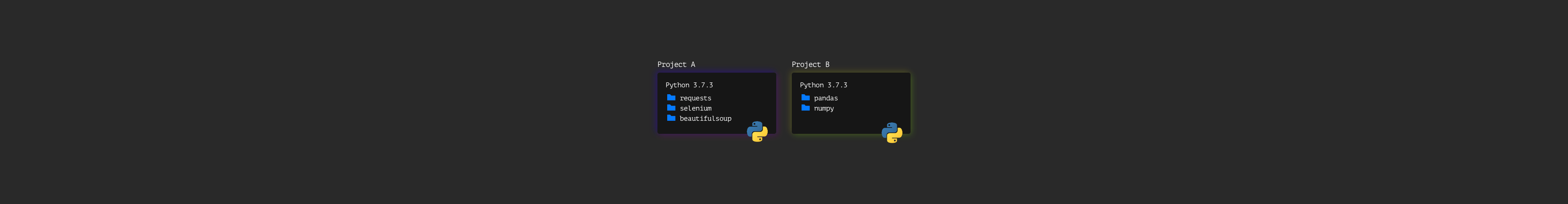 Image for Python Virtual Environments with Virtualenv